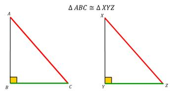 congruent figures, congruence of triangles, RHS, Right angle Hypotenuse Side rule, congruence of right triangles