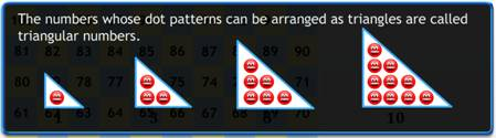 triangular numbers, triangle, dot patterns