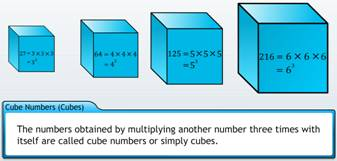 cubes, cube numbers, cube of a, a3, a-cube