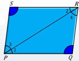 opposite angles of a parallelogram