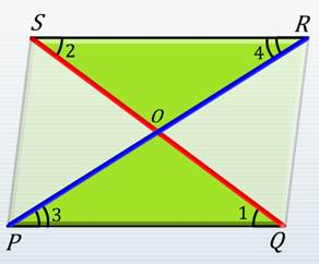 diagonals of a parallelogram