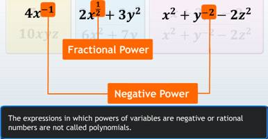 polynomial, not polynomials, fractional power, negative power, powers of variables negative, terms, like terms, unlike terms
