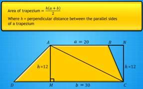trapezium, Area of trapezium