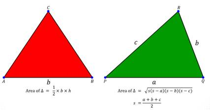 area of triangle, herons formula, area of scalene triangle, area of triangle with sides a,b,c