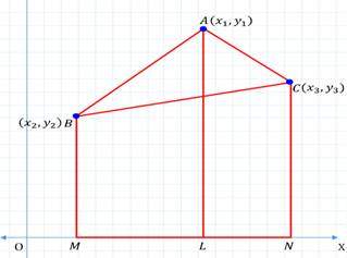 area of triangle, area of triangle with 3 vertices, area of triangle when coordinates are given, area, collinear points, points on the same line