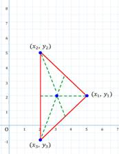 centroid, point G, , 2:1 ratio, point of intersection , medians, point of concurrency, three medians