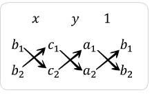 solution to pair of linear equations, algebraic methods, Cross - multiplication method