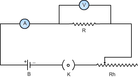 state ohms law and labelled diagram to verify | Meritnation.com