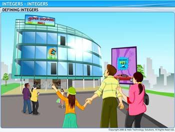 Animated video Lecture for Integers