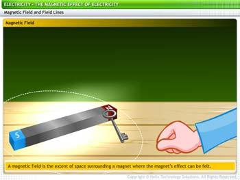 Animated video Lecture for Magnetic Effects of Electric Current