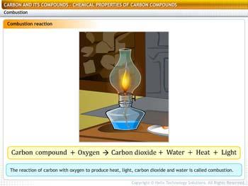 Animated video Lecture for Chemical Properties of Carbon Compounds