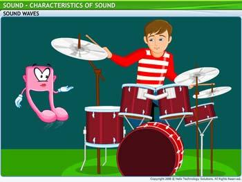 Animated video Lecture for Characteristics of Sound