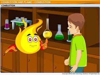 Animated video Lecture for Combustion