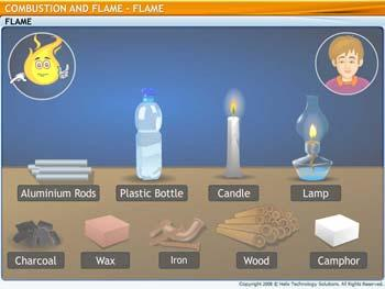 Animated video Lecture for Flame